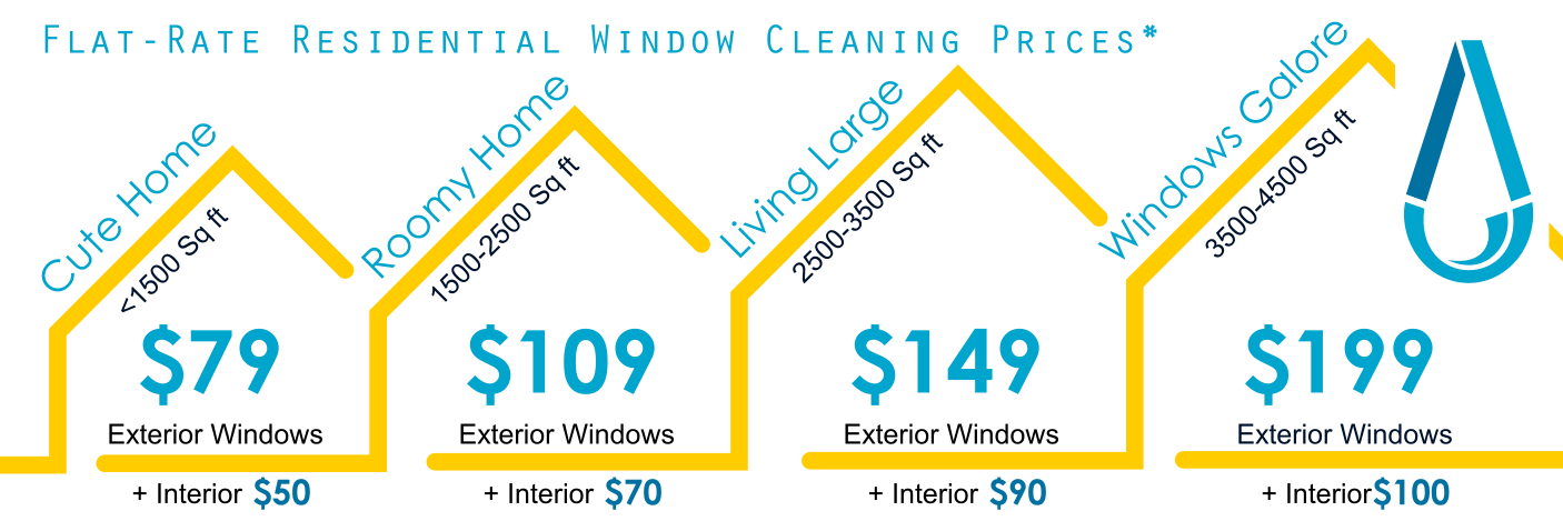 window cleaning residential flat rate chart